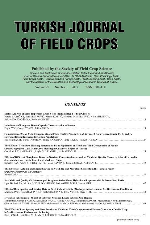 Turkish Journal Of Field Crops